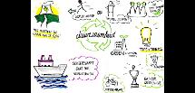 Duurzaam ondernemen; denk groot, begin klein, pak door (Online training en coaching)